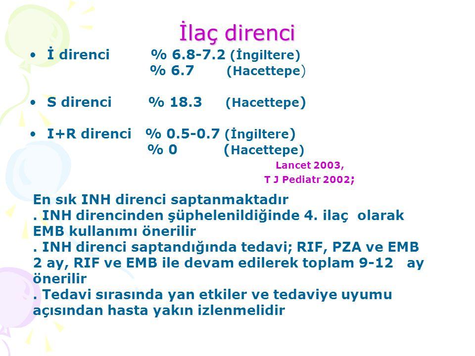 İlaç direnci İ direnci % 6.8-7.2 (İngiltere) % 6.7 (Hacettepe ) S direnci % 18.3 (Hacettepe ) I+R direnci % 0.5-0.7 (İngiltere ) % 0 ( Hacettepe) Lancet 2003, T J Pediatr 2002 ; En sık INH direnci saptanmaktadır.