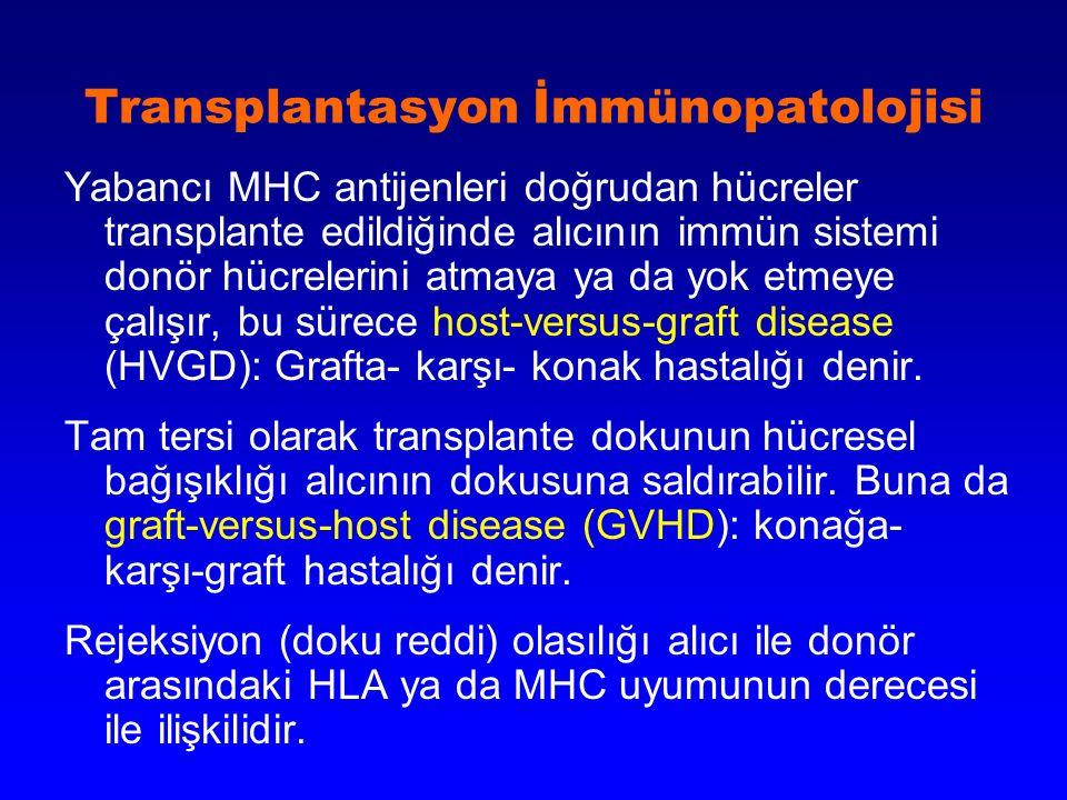 Transplantasyon İmmünopatolojisi Yabancı MHC antijenleri doğrudan hücreler transplante edildiğinde alıcının immün sistemi donör hücrelerini atmaya ya