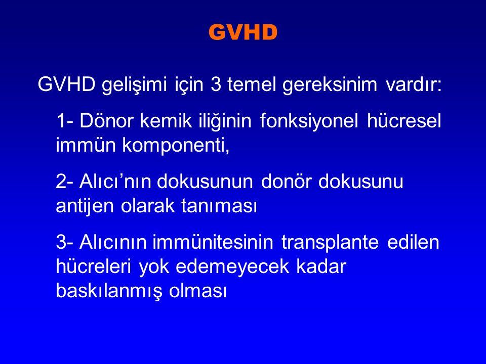 GVHD GVHD gelişimi için 3 temel gereksinim vardır: 1- Dönor kemik iliğinin fonksiyonel hücresel immün komponenti, 2- Alıcı'nın dokusunun donör dokusun