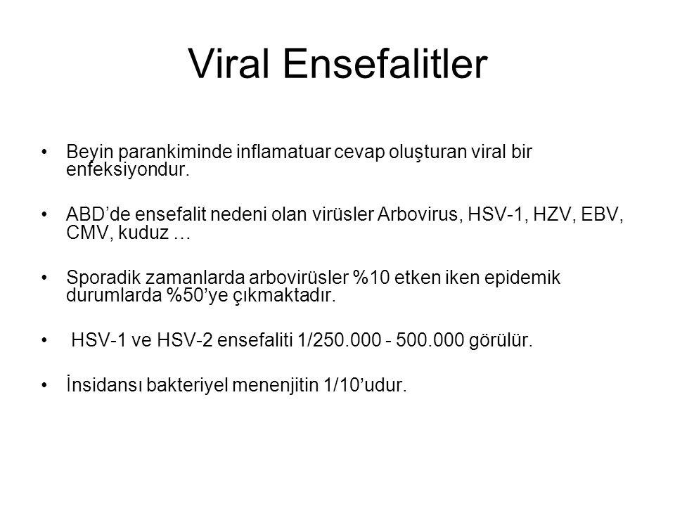 Viral Ensefalitler Beyin parankiminde inflamatuar cevap oluşturan viral bir enfeksiyondur. ABD'de ensefalit nedeni olan virüsler Arbovirus, HSV-1, HZV