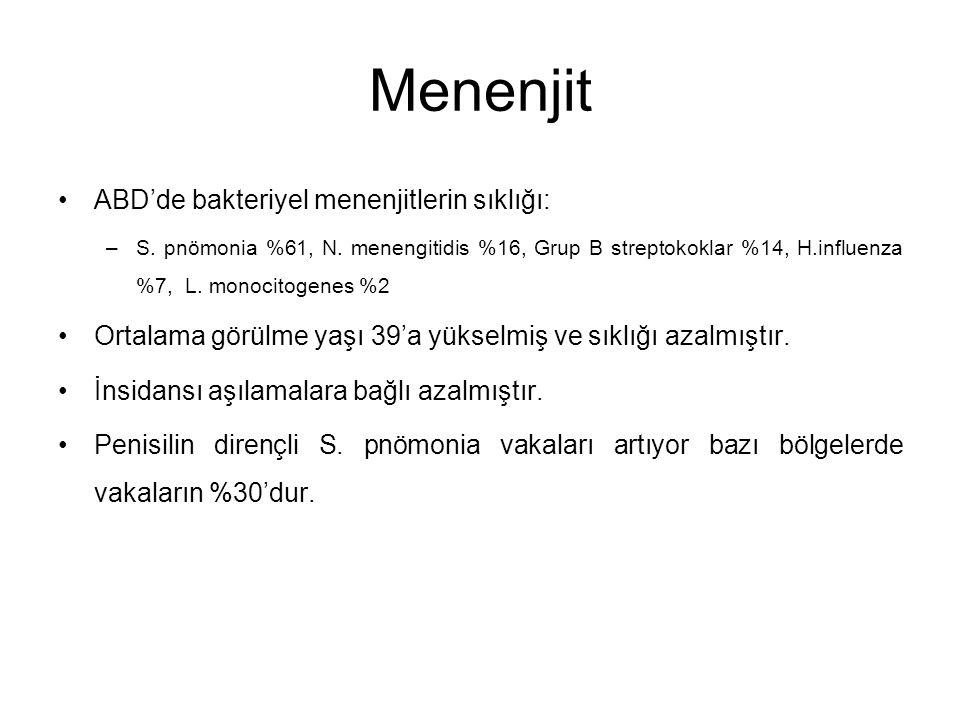 Menenjit ABD'de bakteriyel menenjitlerin sıklığı: –S. pnömonia %61, N. menengitidis %16, Grup B streptokoklar %14, H.influenza %7, L. monocitogenes %2