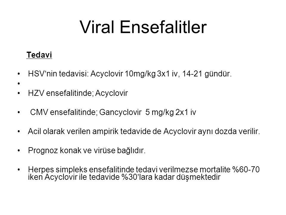 Viral Ensefalitler Tedavi HSV'nin tedavisi: Acyclovir 10mg/kg 3x1 iv, 14-21 gündür. HZV ensefalitinde; Acyclovir CMV ensefalitinde; Gancyclovir 5 mg/k
