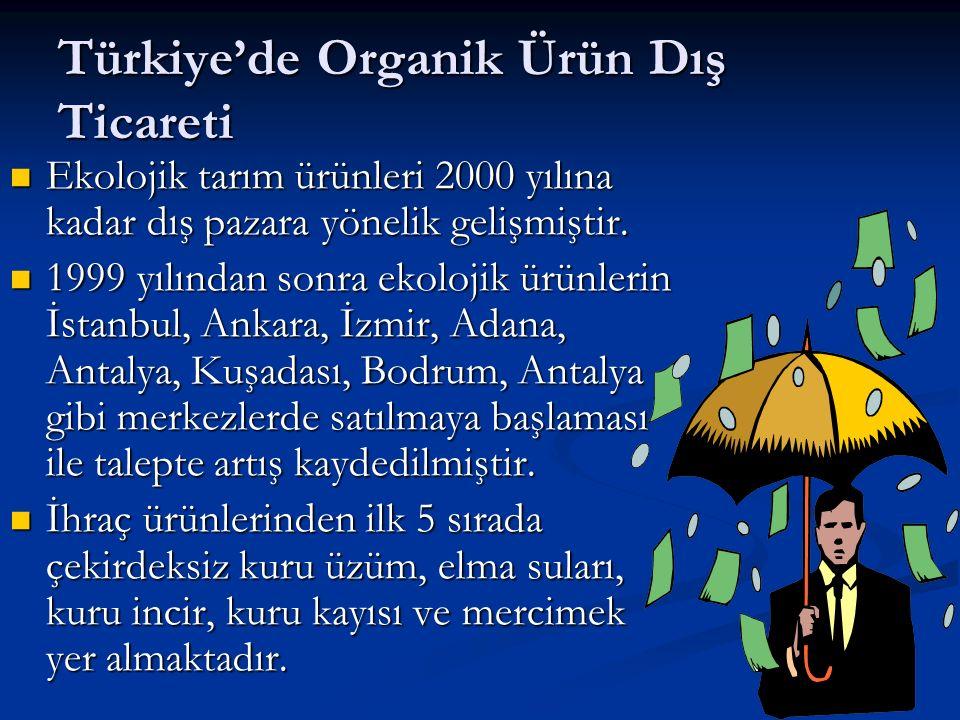 Türkiye'de Organik Ürün Dış Ticareti Ekolojik tarım ürünleri 2000 yılına kadar dış pazara yönelik gelişmiştir.