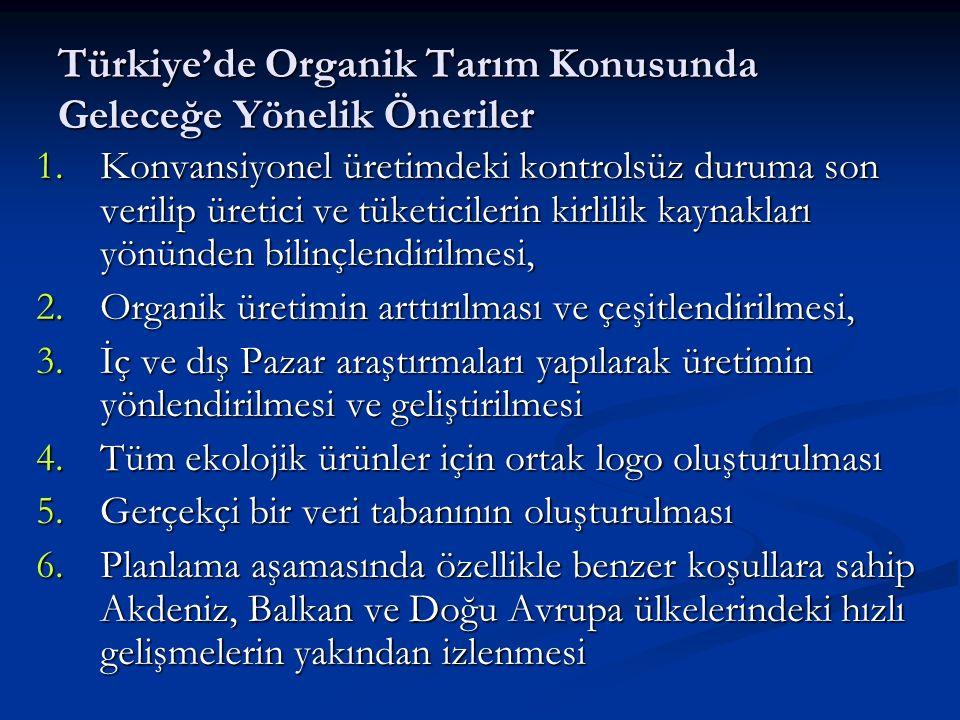 Türkiye'de Organik Tarım Konusunda Geleceğe Yönelik Öneriler 1.Konvansiyonel üretimdeki kontrolsüz duruma son verilip üretici ve tüketicilerin kirlilik kaynakları yönünden bilinçlendirilmesi, 2.Organik üretimin arttırılması ve çeşitlendirilmesi, 3.İç ve dış Pazar araştırmaları yapılarak üretimin yönlendirilmesi ve geliştirilmesi 4.Tüm ekolojik ürünler için ortak logo oluşturulması 5.Gerçekçi bir veri tabanının oluşturulması 6.Planlama aşamasında özellikle benzer koşullara sahip Akdeniz, Balkan ve Doğu Avrupa ülkelerindeki hızlı gelişmelerin yakından izlenmesi