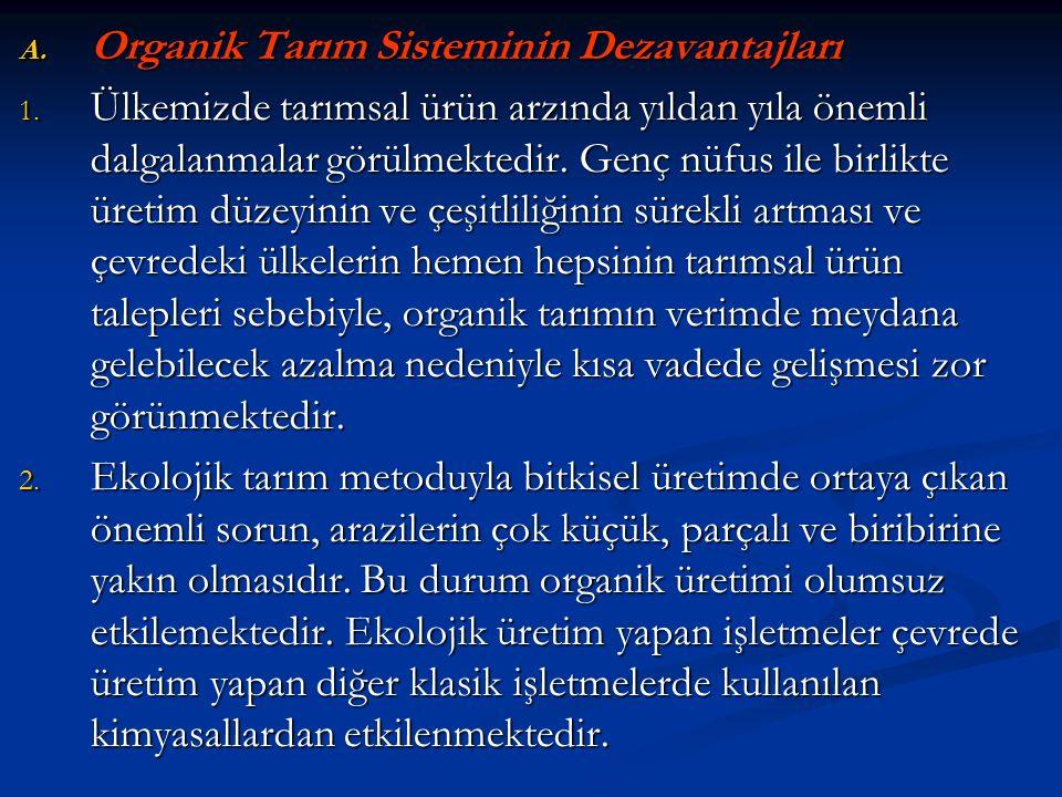 A. Organik Tarım Sisteminin Dezavantajları 1.