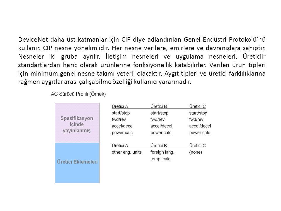 DeviceNet daha üst katmanlar için CIP diye adlandırılan Genel Endüstri Protokolü'nü kullanır.