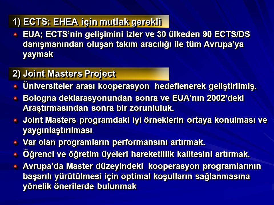 1) ECTS: EHEA için mutlak gerekli EUA; ECTS'nin gelişimini izler ve 30 ülkeden 90 ECTS/DS danışmanından oluşan takım aracılığı ile tüm Avrupa'ya yayma