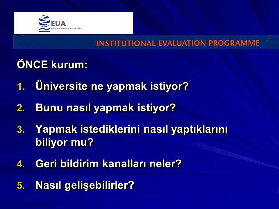 ÖNCE kurum: 1. Üniversite ne yapmak istiyor? 2. Bunu nasıl yapmak istiyor? 3. Yapmak istediklerini nasıl yaptıklarını biliyor mu? 4. Geri bildirim kan