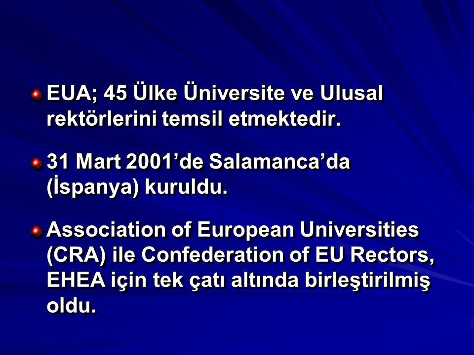 EUA; 45 Ülke Üniversite ve Ulusal rektörlerini temsil etmektedir. 31 Mart 2001'de Salamanca'da (İspanya) kuruldu. Association of European Universities