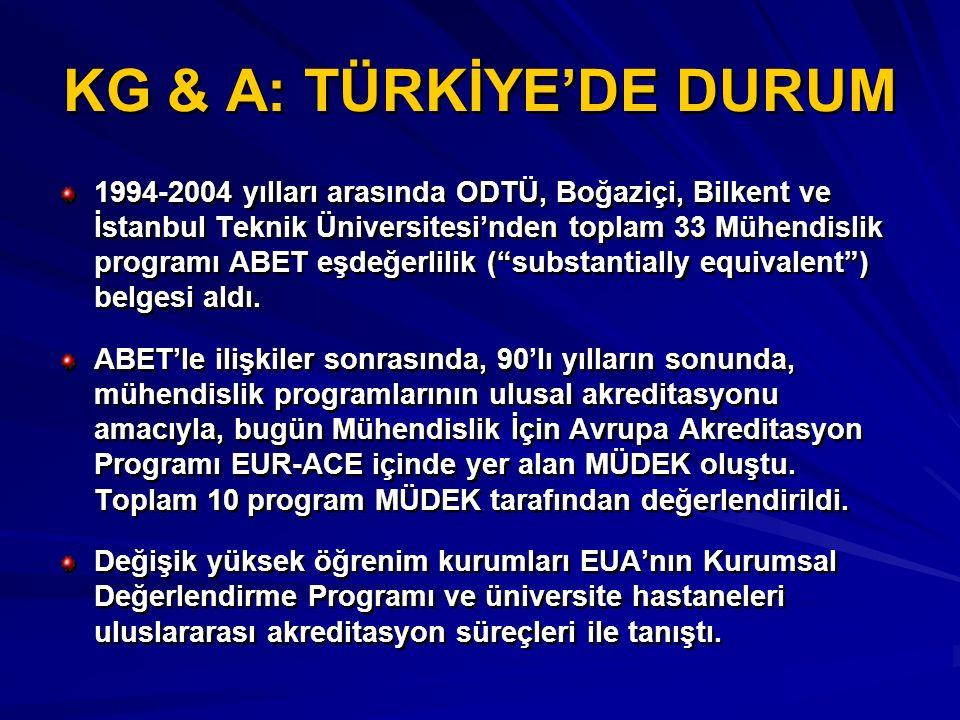 KG & A: TÜRKİYE'DE DURUM 1994-2004 yılları arasında ODTÜ, Boğaziçi, Bilkent ve İstanbul Teknik Üniversitesi'nden toplam 33 Mühendislik programı ABET e