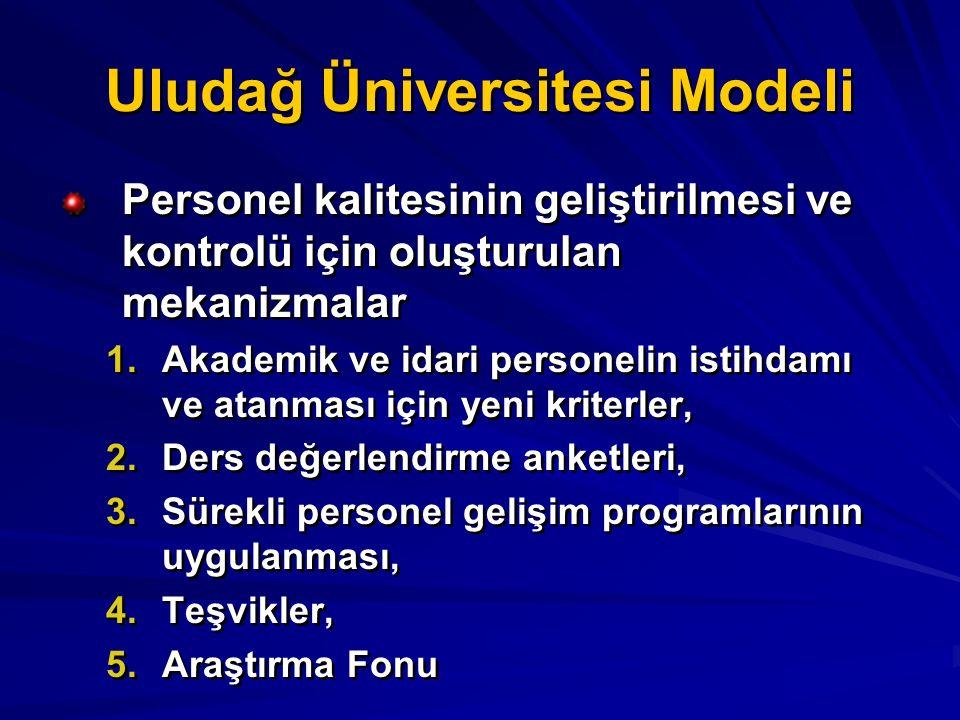 Uludağ Üniversitesi Modeli Personel kalitesinin geliştirilmesi ve kontrolü için oluşturulan mekanizmalar 1. 1.Akademik ve idari personelin istihdamı v