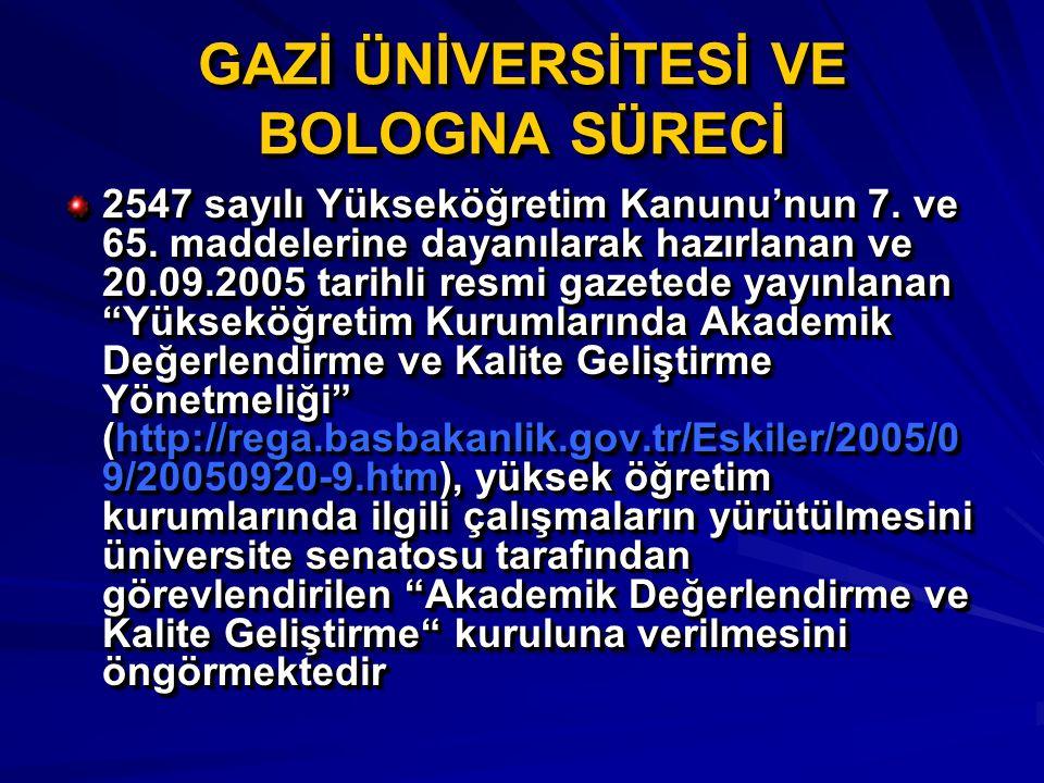GAZİ ÜNİVERSİTESİ VE BOLOGNA SÜRECİ 2547 sayılı Yükseköğretim Kanunu'nun 7. ve 65. maddelerine dayanılarak hazırlanan ve 20.09.2005 tarihli resmi gaze
