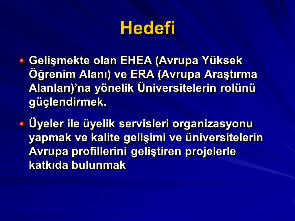 HedefiHedefi Gelişmekte olan EHEA (Avrupa Yüksek Öğrenim Alanı) ve ERA (Avrupa Araştırma Alanları)'na yönelik Üniversitelerin rolünü güçlendirmek. Üye