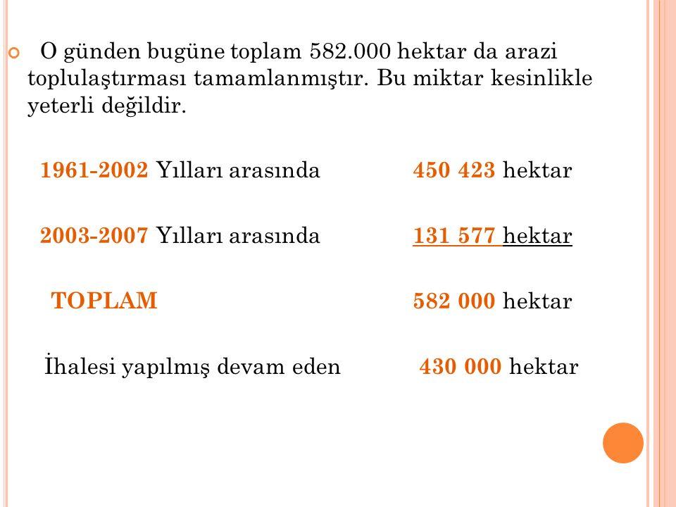O günden bugüne toplam 582.000 hektar da arazi toplulaştırması tamamlanmıştır. Bu miktar kesinlikle yeterli değildir. 1961-2002 Yılları arasında 450 4