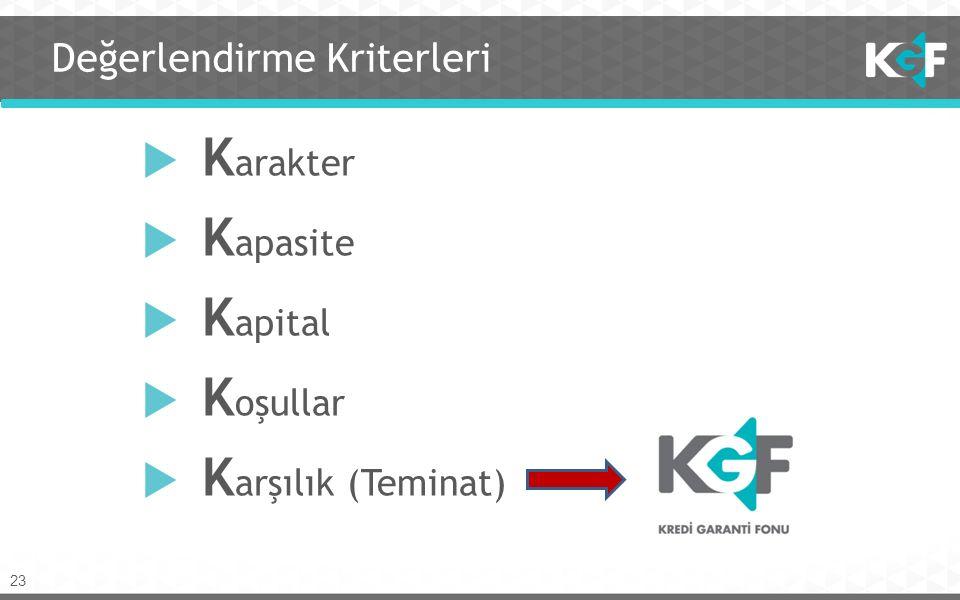 23 Değerlendirme Kriterleri  K arakter  K apasite  K apital  K oşullar  K arşılık (Teminat)