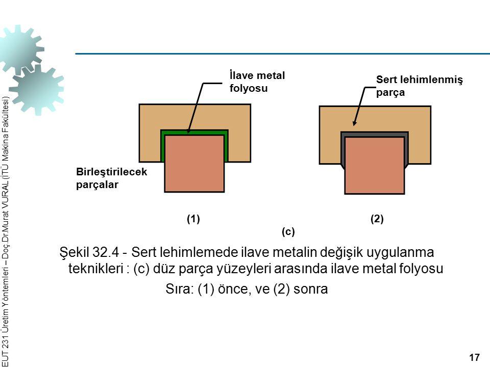 EUT 231 Üretim Yöntemleri – Doç.Dr.Murat VURAL (İTÜ Makina Fakültesi) Şekil 32.4 ‑ Sert lehimlemede ilave metalin değişik uygulanma teknikleri : (c) d