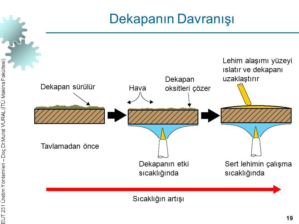 EUT 231 Üretim Yöntemleri – Doç.Dr.Murat VURAL (İTÜ Makina Fakültesi) Dekapanın Davranışı Dekapan sürülür Hava Dekapan oksitleri çözer Lehim alaşımı y