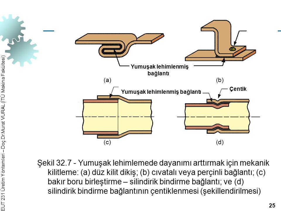 EUT 231 Üretim Yöntemleri – Doç.Dr.Murat VURAL (İTÜ Makina Fakültesi) Şekil 32.7 ‑ Yumuşak lehimlemede dayanımı arttırmak için mekanik kilitleme: (a)