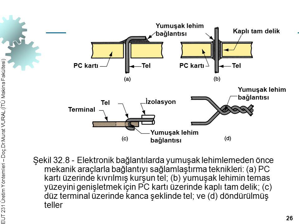 EUT 231 Üretim Yöntemleri – Doç.Dr.Murat VURAL (İTÜ Makina Fakültesi) Şekil 32.8 ‑ Elektronik bağlantılarda yumuşak lehimlemeden önce mekanik araçlarl
