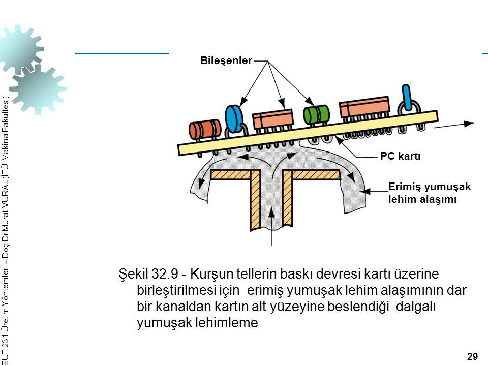 EUT 231 Üretim Yöntemleri – Doç.Dr.Murat VURAL (İTÜ Makina Fakültesi) Şekil 32.9 ‑ Kurşun tellerin baskı devresi kartı üzerine birleştirilmesi için er