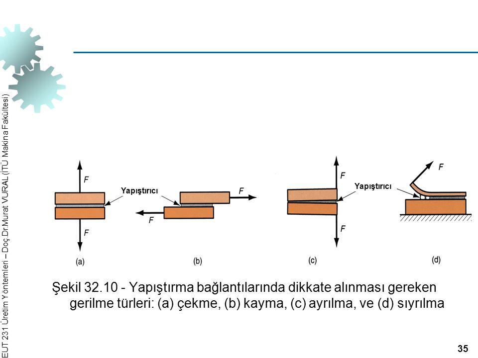 EUT 231 Üretim Yöntemleri – Doç.Dr.Murat VURAL (İTÜ Makina Fakültesi) Şekil 32.10 ‑ Yapıştırma bağlantılarında dikkate alınması gereken gerilme türler