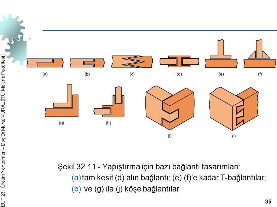 EUT 231 Üretim Yöntemleri – Doç.Dr.Murat VURAL (İTÜ Makina Fakültesi) Şekil 32.11 ‑ Yapıştırma için bazı bağlantı tasarımları: (a)tam kesit (d) alın b