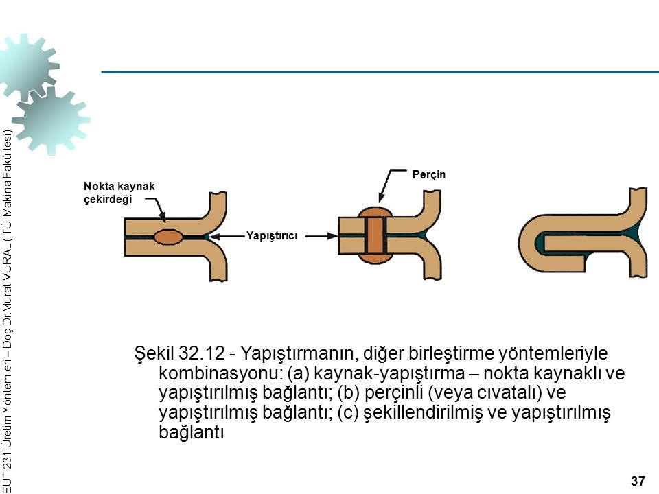 EUT 231 Üretim Yöntemleri – Doç.Dr.Murat VURAL (İTÜ Makina Fakültesi) Şekil 32.12 ‑ Yapıştırmanın, diğer birleştirme yöntemleriyle kombinasyonu: (a) k