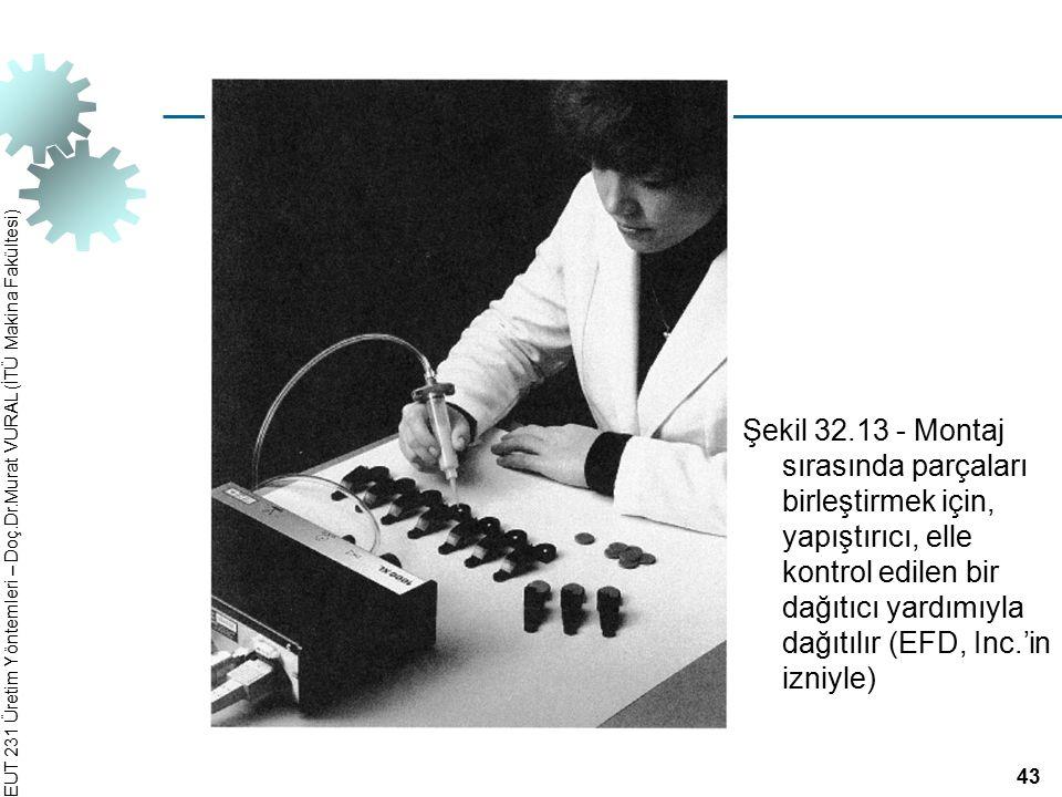 EUT 231 Üretim Yöntemleri – Doç.Dr.Murat VURAL (İTÜ Makina Fakültesi) Şekil 32.13 ‑ Montaj sırasında parçaları birleştirmek için, yapıştırıcı, elle ko