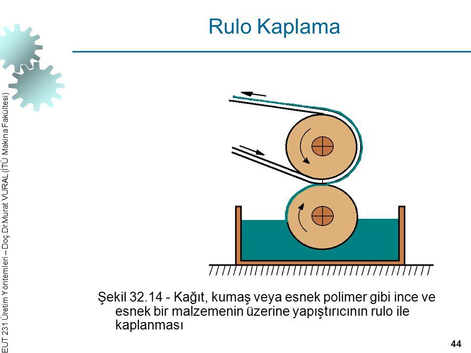 EUT 231 Üretim Yöntemleri – Doç.Dr.Murat VURAL (İTÜ Makina Fakültesi) Rulo Kaplama Şekil 32.14 ‑ Kağıt, kumaş veya esnek polimer gibi ince ve esnek bi