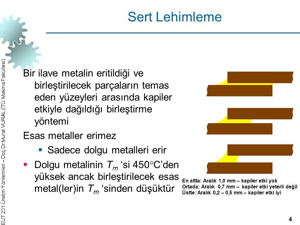 EUT 231 Üretim Yöntemleri – Doç.Dr.Murat VURAL (İTÜ Makina Fakültesi) Rulo Kaplama Şekil 32.14 ‑ Kağıt, kumaş veya esnek polimer gibi ince ve esnek bir malzemenin üzerine yapıştırıcının rulo ile kaplanması 44