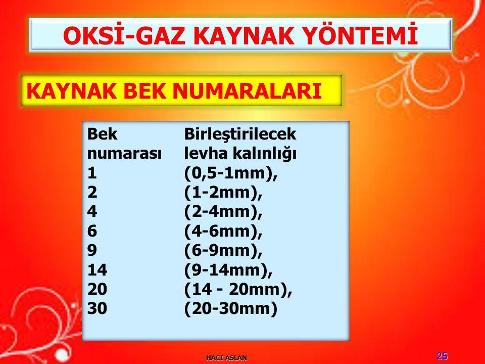 HACI ASLAN 25 OKSİ-GAZ KAYNAK YÖNTEMİ Bek Birleştirilecek numarası levha kalınlığı 1 (0,5-1mm), 2 (1-2mm), 4 (2-4mm), 6 (4-6mm), 9 (6-9mm), 14 (9-14mm), 20 (14 - 20mm), 30 (20-30mm) KAYNAK BEK NUMARALARI