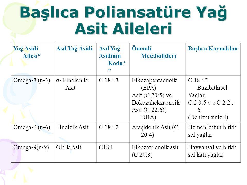 Başlıca Poliansatüre Yağ Asit Aileleri Yağ Asidi Ailesi* Asıl Yağ AsidiAsıl Yağ Asidinin Kodu* * Önemli Metabolitleri Başlıca Kaynaklan Omega-3 (n-3)α- Linolenik Asit C 18 : 3Eikozapentaenoik (EPA) Asit (C 20:5) ve Dokozahekzaenoik Asit (C 22:6)( DHA) C 18 : 3 Bazıbitkisel Yağlar C 2 0:5 v e C 2 2 : 6 (Deniz ürünleri) Omega-6 (n-6)Linoleik AsitC 18 : 2Araşidonik Asit (C 20:4) Hemen bütün bitki: sel yağlar Omega-9(n-9)Oleik AsitC18:lEikozatrienoik asit (C 20:3) Hayvansal ve bitki: sel katı yağlar