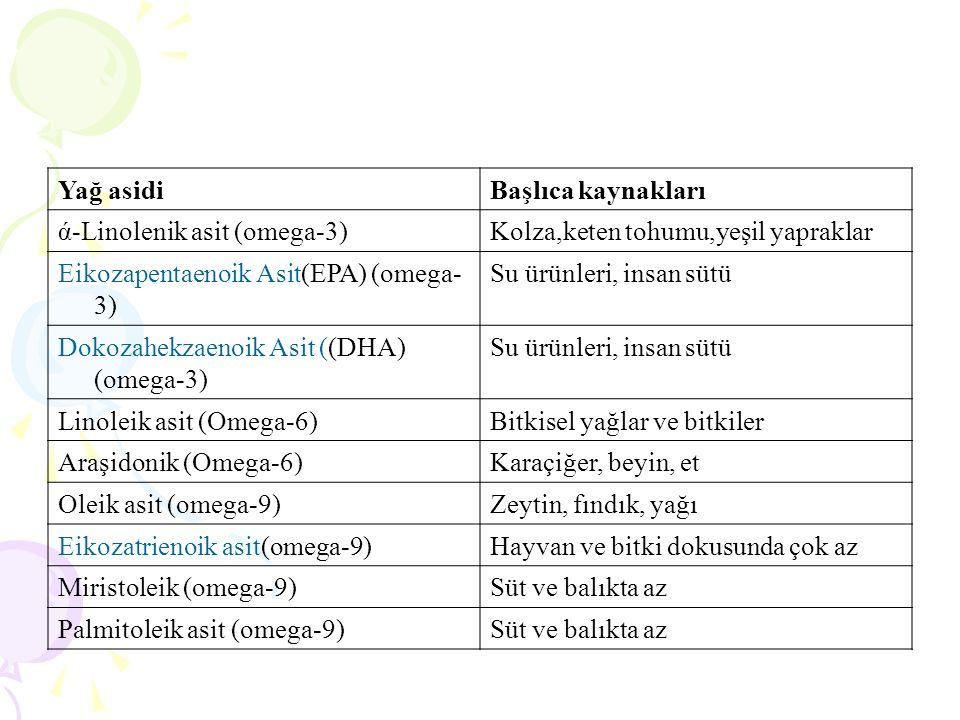 Yağ asidiBaşlıca kaynakları ά-Linolenik asit (omega-3)Kolza,keten tohumu,yeşil yapraklar Eikozapentaenoik Asit(EPA) (omega- 3) Su ürünleri, insan sütü Dokozahekzaenoik Asit ((DHA) (omega-3) Su ürünleri, insan sütü Linoleik asit (Omega-6)Bitkisel yağlar ve bitkiler Araşidonik (Omega-6)Karaçiğer, beyin, et Oleik asit (omega-9)Zeytin, fındık, yağı Eikozatrienoik asit(omega-9)Hayvan ve bitki dokusunda çok az Miristoleik (omega-9)Süt ve balıkta az Palmitoleik asit (omega-9)Süt ve balıkta az