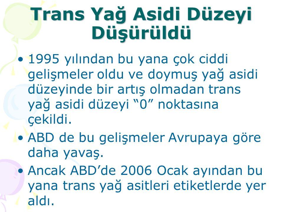 Trans Yağ Asidi Düzeyi Düşürüldü 1995 yılından bu yana çok ciddi gelişmeler oldu ve doymuş yağ asidi düzeyinde bir artış olmadan trans yağ asidi düzeyi 0 noktasına çekildi.
