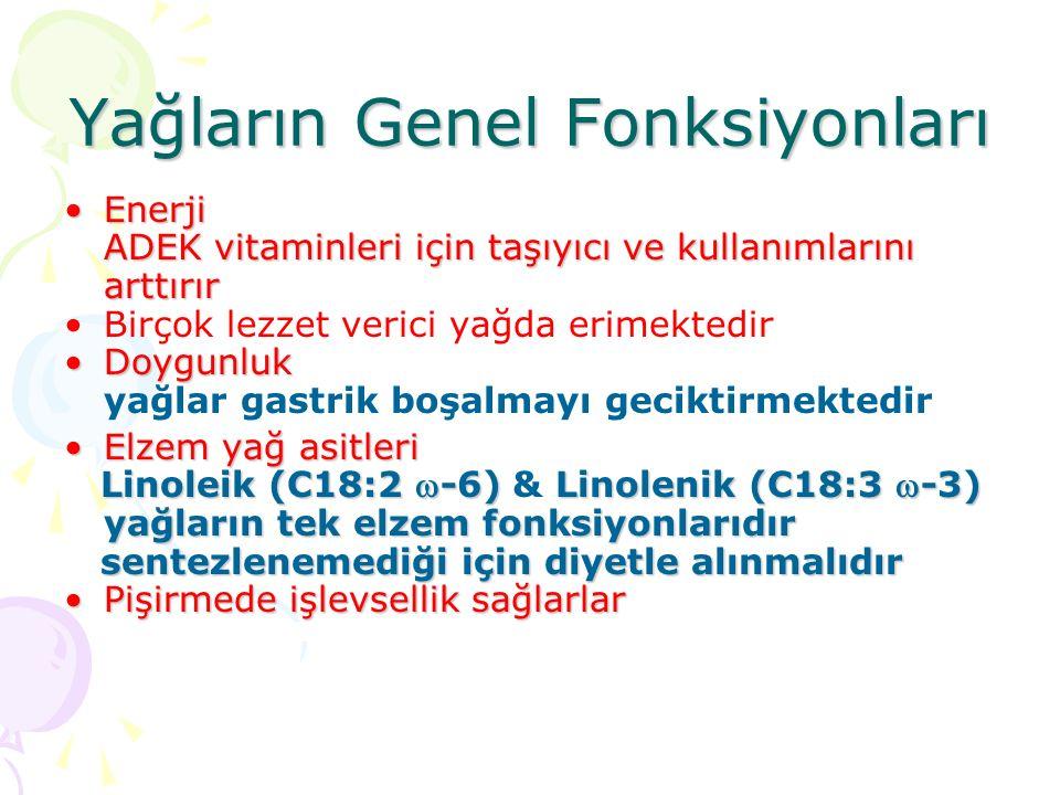 Yağların Genel Fonksiyonları EnerjiEnerji ADEK vitaminleri için taşıyıcı ve kullanımlarını arttırır Birçok lezzet verici yağda erimektedir DoygunlukDoygunluk yağlar gastrik boşalmayı geciktirmektedir Elzem yağ asitleriElzem yağ asitleri Linoleik (C18:2 -6) Linolenik (C18:3 -3) Linoleik (C18:2 -6) & Linolenik (C18:3 -3) yağların tek elzem fonksiyonlarıdır sentezlenemediği için diyetle alınmalıdır sentezlenemediği için diyetle alınmalıdır Pişirmede işlevsellik sağlarlarPişirmede işlevsellik sağlarlar
