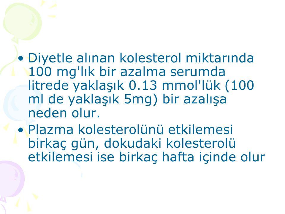 Diyetle alınan kolesterol miktarında 100 mg lık bir azalma serumda litrede yaklaşık 0.13 mmol lük (100 ml de yaklaşık 5mg) bir azalışa neden olur.