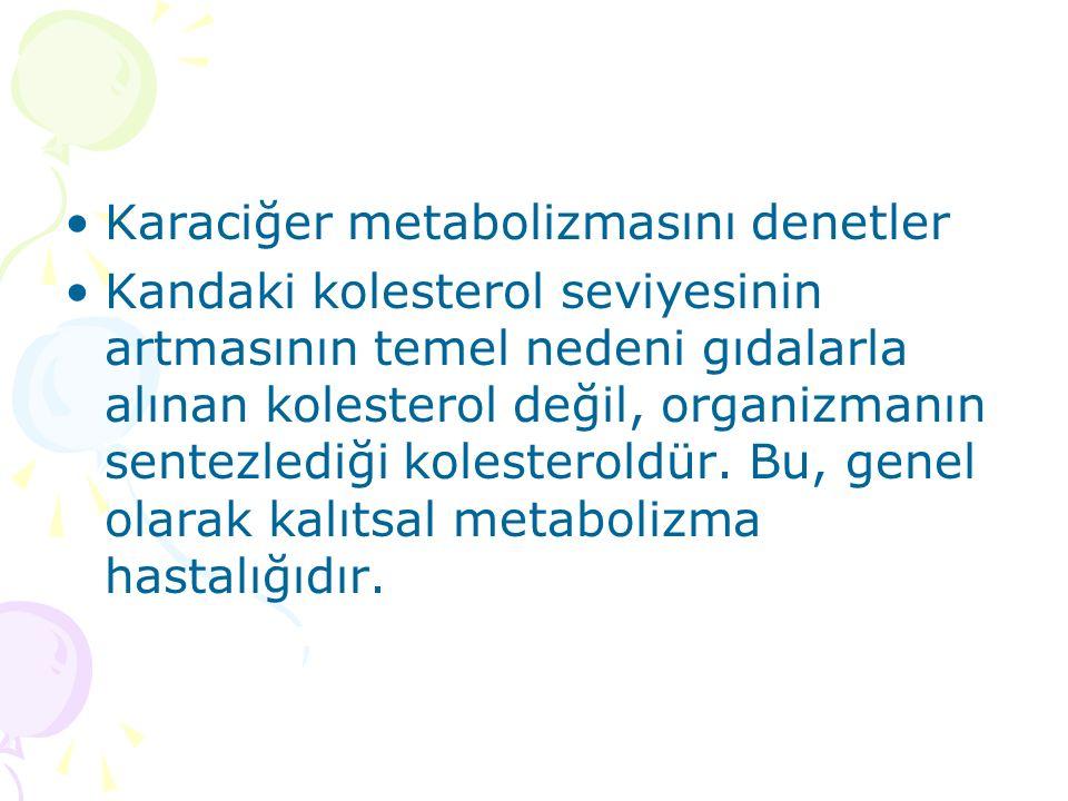 Karaciğer metabolizmasını denetler Kandaki kolesterol seviyesinin artmasının temel nedeni gıdalarla alınan kolesterol değil, organizmanın sentezlediği kolesteroldür.