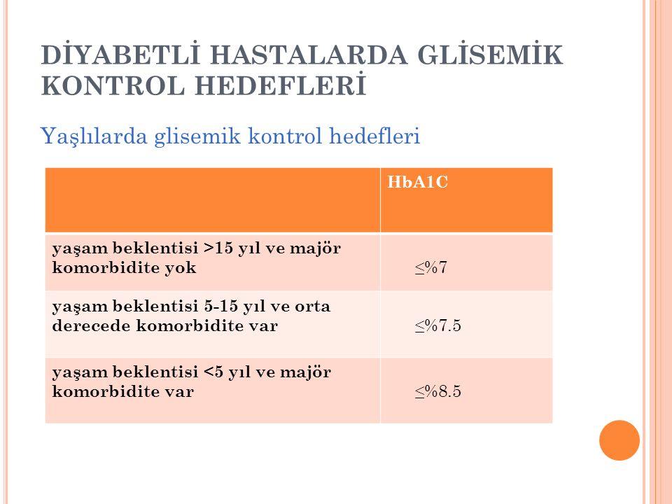 DİYABETLİ HASTALARDA GLİSEMİK KONTROL HEDEFLERİ Yaşlılarda glisemik kontrol hedefleri HbA1C yaşam beklentisi >15 yıl ve majör komorbidite yok ≤%7 yaşa