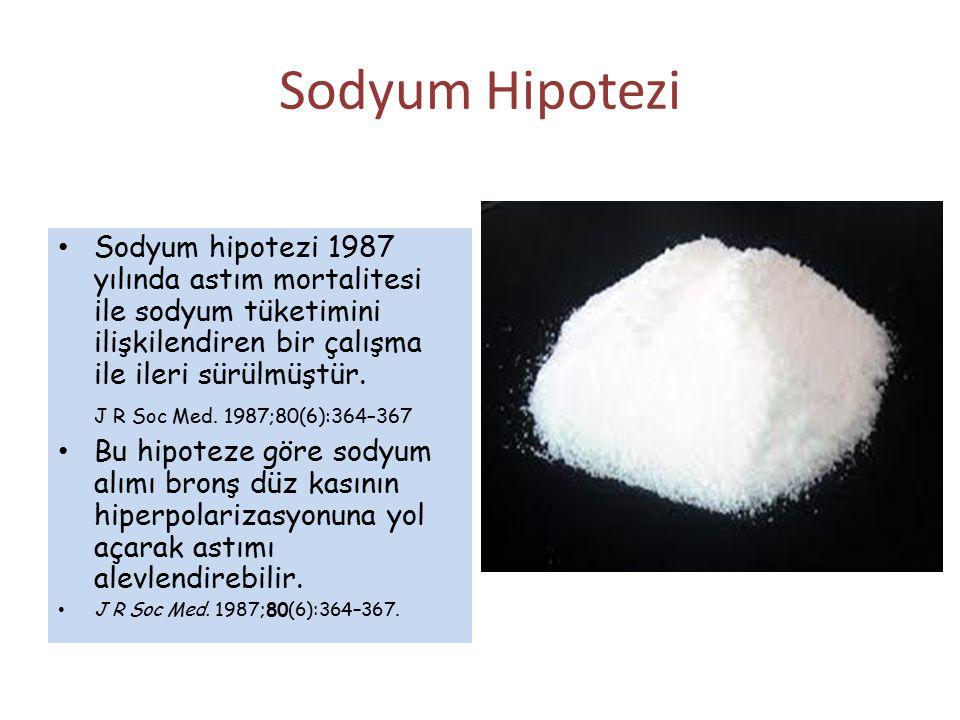 Sodyum Hipotezi Sodyum hipotezi 1987 yılında astım mortalitesi ile sodyum tüketimini ilişkilendiren bir çalışma ile ileri sürülmüştür. J R Soc Med. 19
