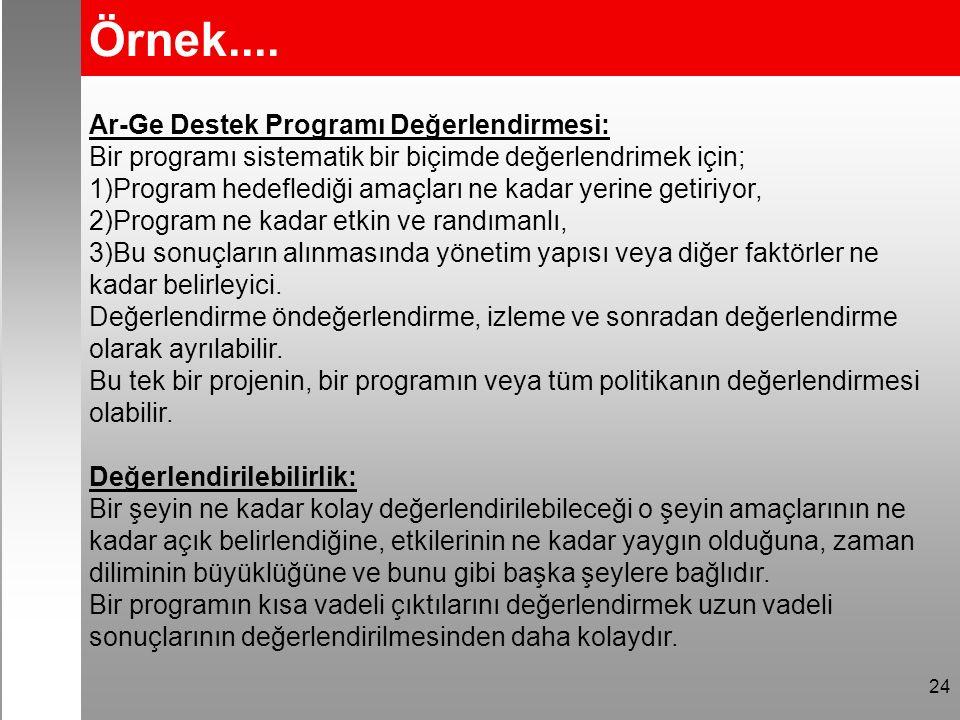 24 Örnek.... Ar-Ge Destek Programı Değerlendirmesi: Bir programı sistematik bir biçimde değerlendrimek için; 1)Program hedeflediği amaçları ne kadar y