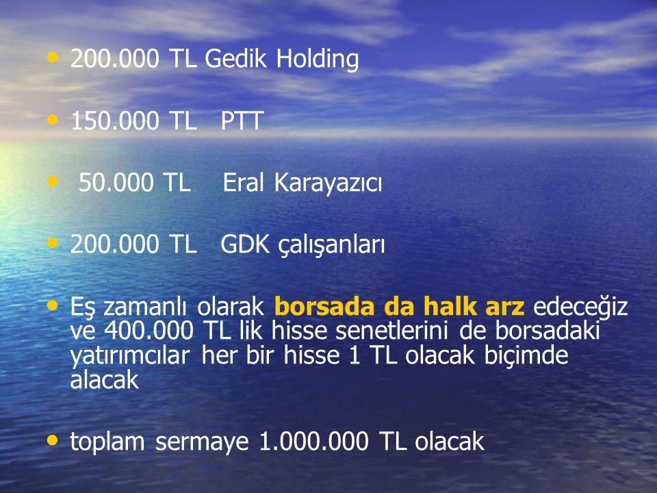 200.000 TL Gedik Holding 150.000 TL PTT 50.000 TL Eral Karayazıcı 200.000 TL GDK çalışanları Eş zamanlı olarak borsada da halk arz edeceğiz ve 400.000 TL lik hisse senetlerini de borsadaki yatırımcılar her bir hisse 1 TL olacak biçimde alacak toplam sermaye 1.000.000 TL olacak