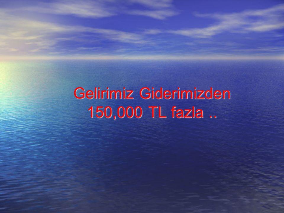 Gelirimiz Giderimizden 150,000 TL fazla..
