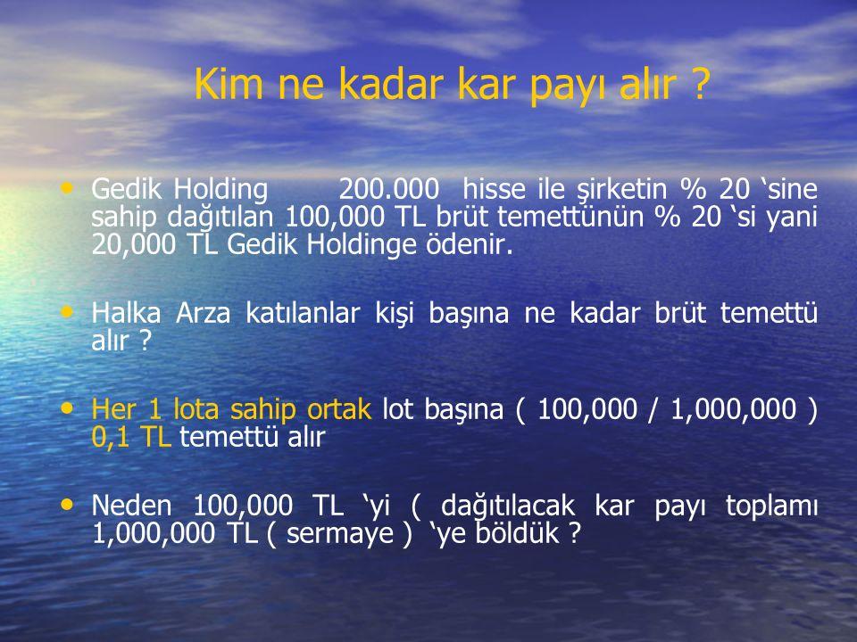 Gedik Holding 200.000 hisse ile şirketin % 20 'sine sahip dağıtılan 100,000 TL brüt temettünün % 20 'si yani 20,000 TL Gedik Holdinge ödenir.