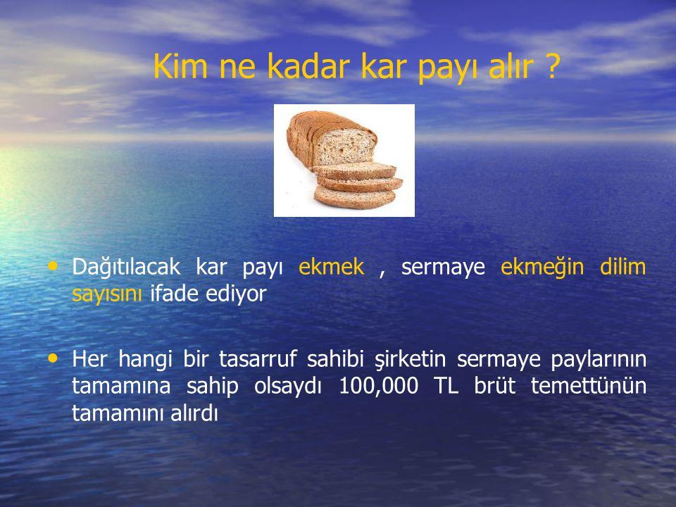 Dağıtılacak kar payı ekmek, sermaye ekmeğin dilim sayısını ifade ediyor Her hangi bir tasarruf sahibi şirketin sermaye paylarının tamamına sahip olsaydı 100,000 TL brüt temettünün tamamını alırdı Kim ne kadar kar payı alır ?