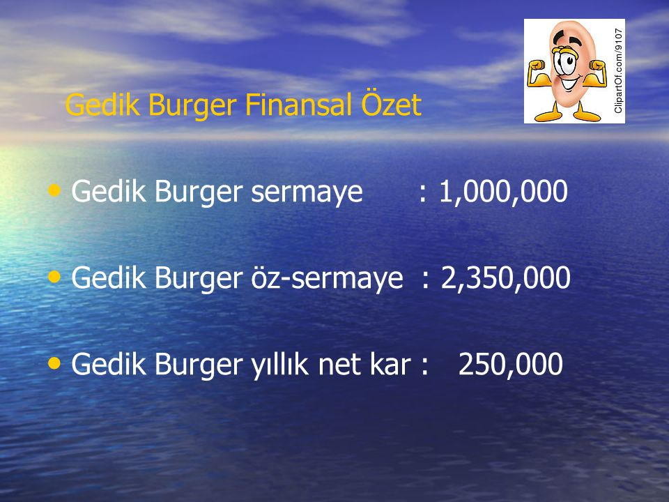 Gedik Burger Finansal Özet Gedik Burger sermaye : 1,000,000 Gedik Burger öz-sermaye : 2,350,000 Gedik Burger yıllık net kar : 250,000
