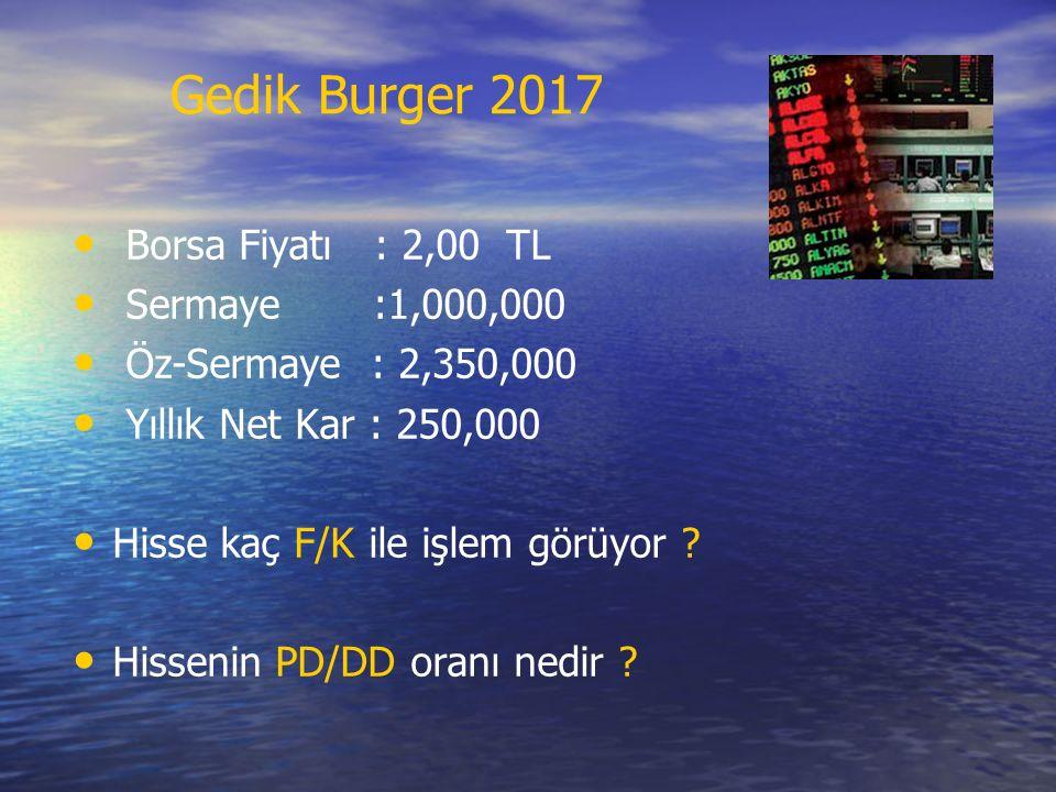Borsa Fiyatı : 2,00 TL Sermaye :1,000,000 Öz-Sermaye : 2,350,000 Yıllık Net Kar : 250,000 Hisse kaç F/K ile işlem görüyor .
