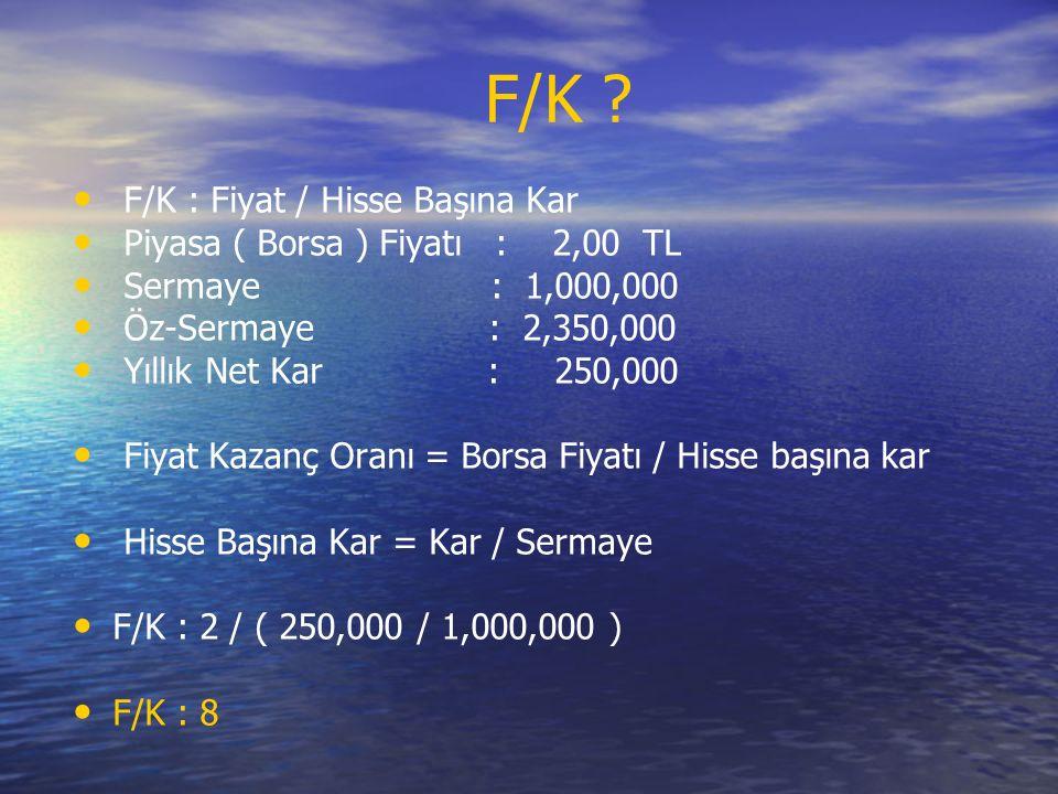F/K : Fiyat / Hisse Başına Kar Piyasa ( Borsa ) Fiyatı : 2,00 TL Sermaye : 1,000,000 Öz-Sermaye : 2,350,000 Yıllık Net Kar : 250,000 Fiyat Kazanç Oranı = Borsa Fiyatı / Hisse başına kar Hisse Başına Kar = Kar / Sermaye F/K : 2 / ( 250,000 / 1,000,000 ) F/K : 8 F/K ?