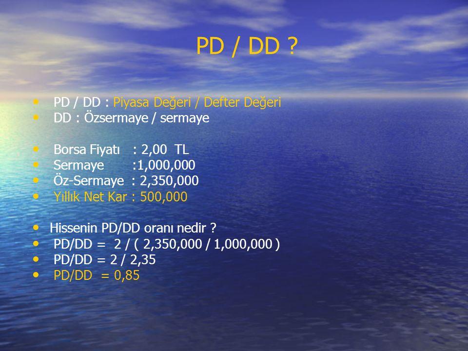 PD / DD : Piyasa Değeri / Defter Değeri DD : Özsermaye / sermaye Borsa Fiyatı : 2,00 TL Sermaye :1,000,000 Öz-Sermaye : 2,350,000 Yıllık Net Kar : 500,000 Hissenin PD/DD oranı nedir .