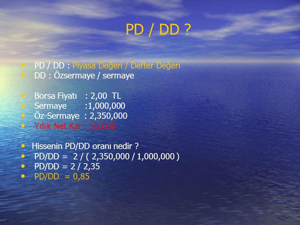 PD / DD : Piyasa Değeri / Defter Değeri DD : Özsermaye / sermaye Borsa Fiyatı : 2,00 TL Sermaye :1,000,000 Öz-Sermaye : 2,350,000 Yıllık Net Kar : 50,000 Hissenin PD/DD oranı nedir .