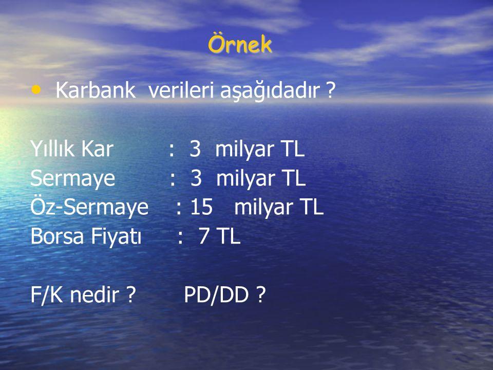 Örnek Karbank verileri aşağıdadır .